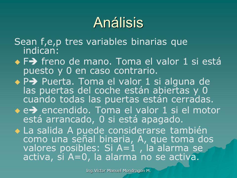 Ing.Victor Manuel Mondragon M. Análisis Sean f,e,p tres variables binarias que indican: F freno de mano. Toma el valor 1 si está puesto y 0 en caso co