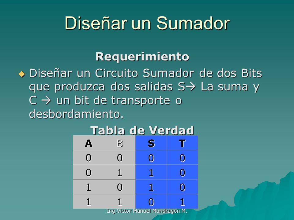 Ing.Victor Manuel Mondragon M. Diseñar un Sumador Requerimiento Diseñar un Circuito Sumador de dos Bits que produzca dos salidas S La suma y C un bit