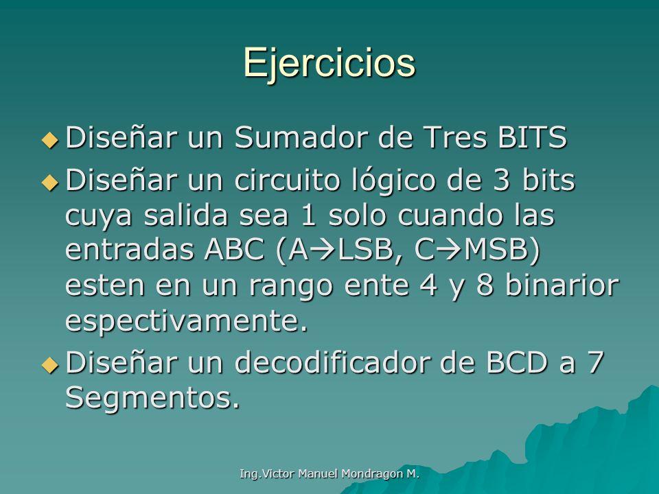 Ing.Victor Manuel Mondragon M. Ejercicios Diseñar un Sumador de Tres BITS Diseñar un Sumador de Tres BITS Diseñar un circuito lógico de 3 bits cuya sa