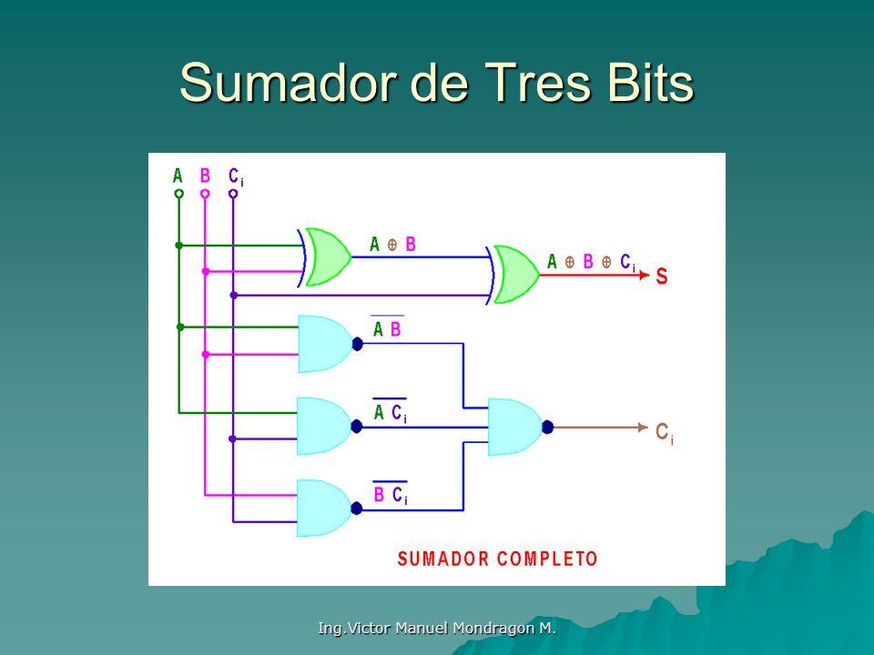 Ing.Victor Manuel Mondragon M. Sumador de Tres Bits