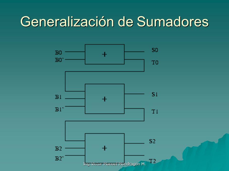 Ing.Victor Manuel Mondragon M. Generalización de Sumadores