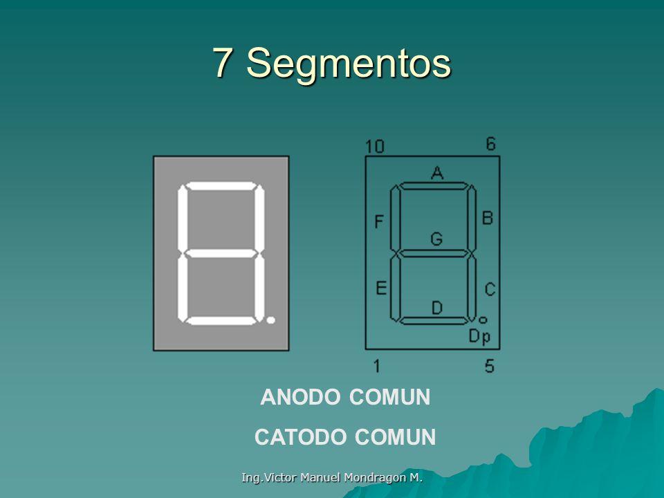 Ing.Victor Manuel Mondragon M. 7 Segmentos ANODO COMUN CATODO COMUN