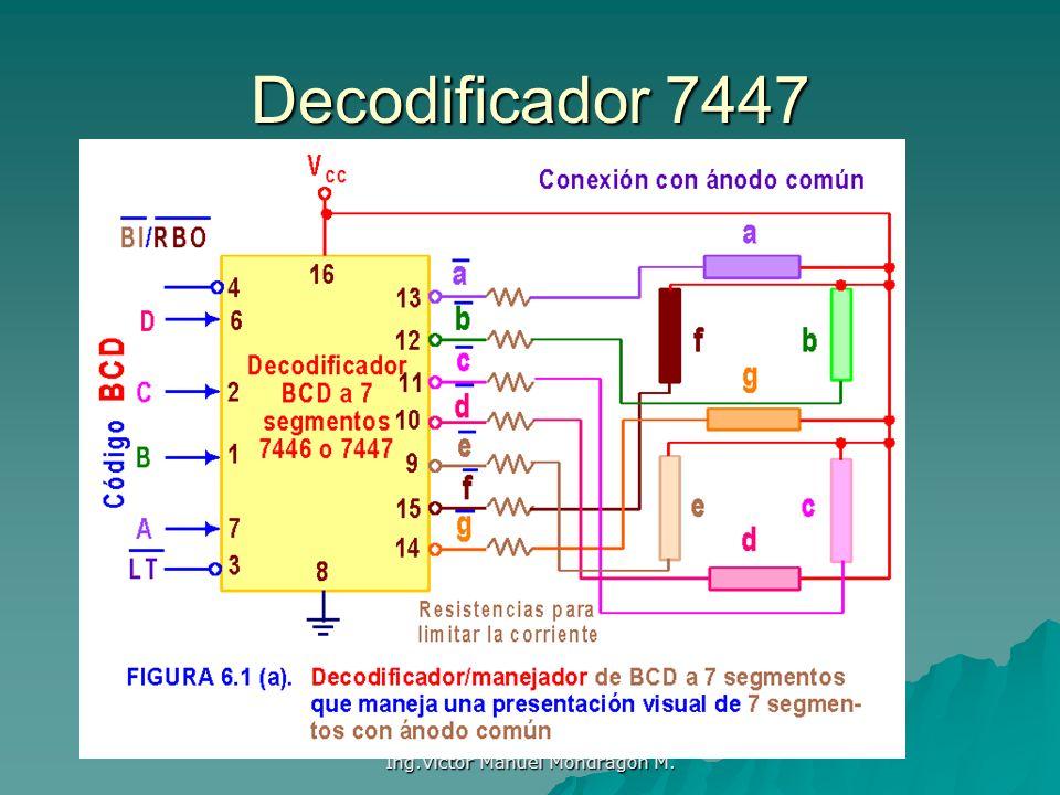 Ing.Victor Manuel Mondragon M. Decodificador 7447