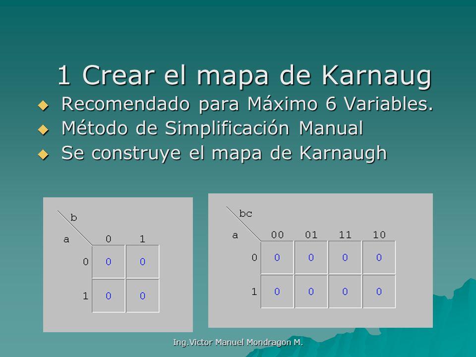 Ing.Victor Manuel Mondragon M. 1 Crear el mapa de Karnaug Recomendado para Máximo 6 Variables. Recomendado para Máximo 6 Variables. Método de Simplifi