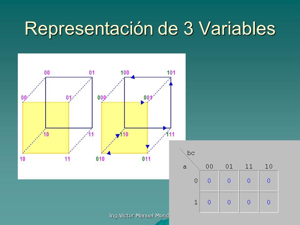 Ing.Victor Manuel Mondragon M. Representación de 3 Variables