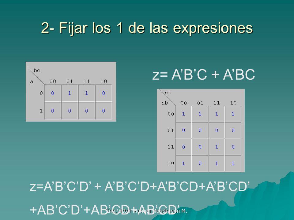Ing.Victor Manuel Mondragon M. 2- Fijar los 1 de las expresiones z= ABC + ABC z=ABCD + ABCD+ABCD+ABCD +ABCD+ABCD+ABCD