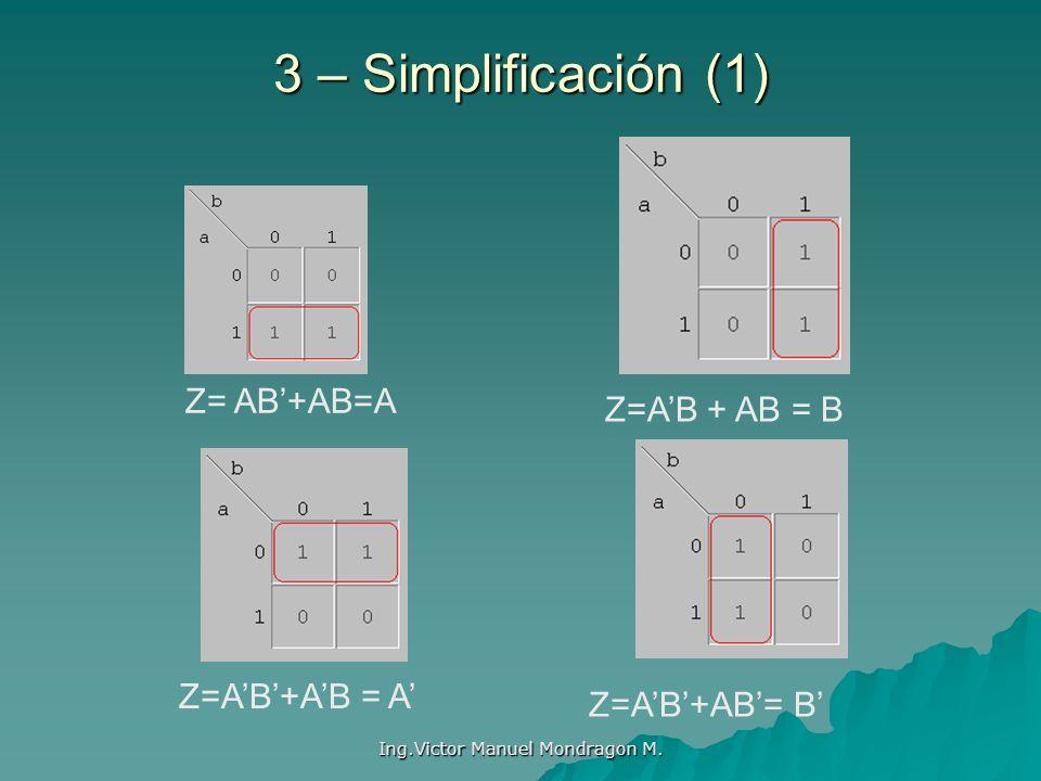 Ing.Victor Manuel Mondragon M. 3 – Simplificación (1) Z= AB+AB=A Z=AB + AB = B Z=AB+AB = A Z=AB+AB= B