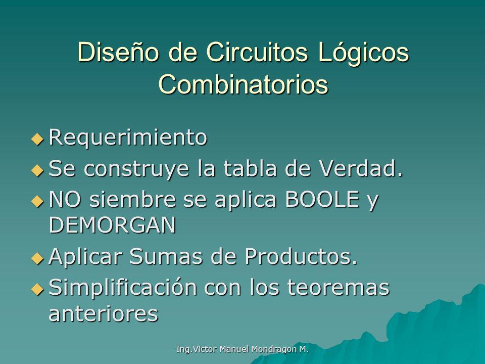 Ing.Victor Manuel Mondragon M. Diseño de Circuitos Lógicos Combinatorios Requerimiento Requerimiento Se construye la tabla de Verdad. Se construye la