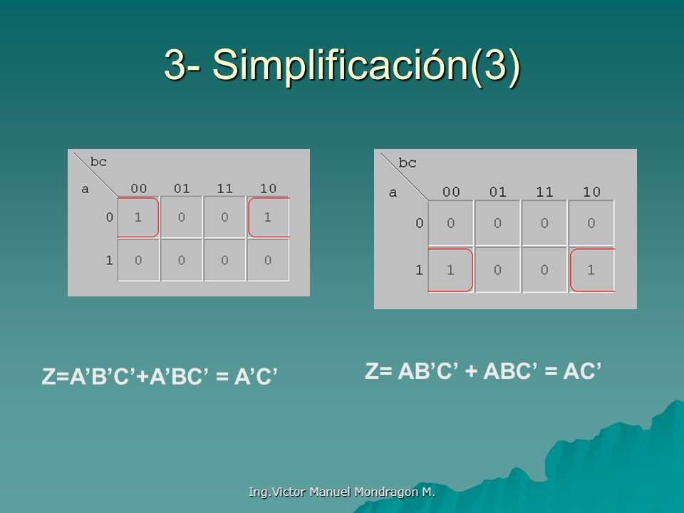 Ing.Victor Manuel Mondragon M. 3- Simplificación(3) Z=ABC+ABC = AC