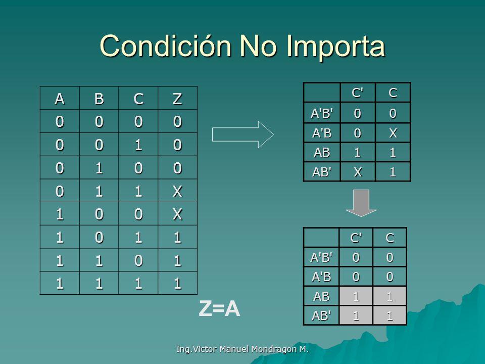 Ing.Victor Manuel Mondragon M. Condición No Importa C'C A'B'00 A'B0X AB11 AB'X1 C'CA'B'00 A'B00 AB11 AB'11 ABCZ0000 0010 0100 011X 100X 1011 1101 1111