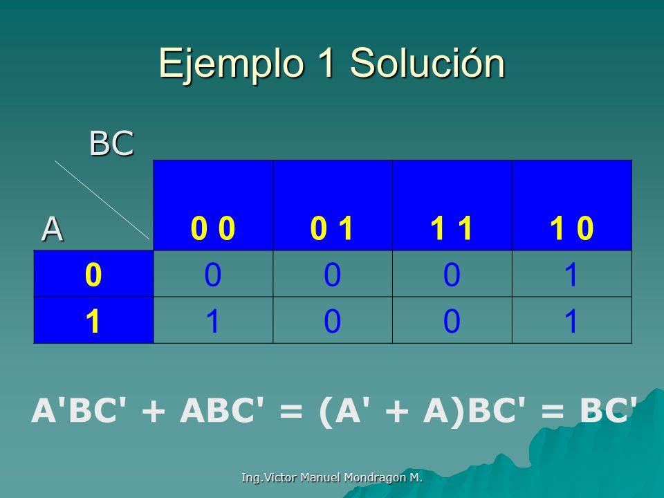 Ing.Victor Manuel Mondragon M. Ejemplo 1 Solución A'BC' + ABC' = (A' + A)BC' = BC' A 0 0 11 1 0 00001 11001 BC