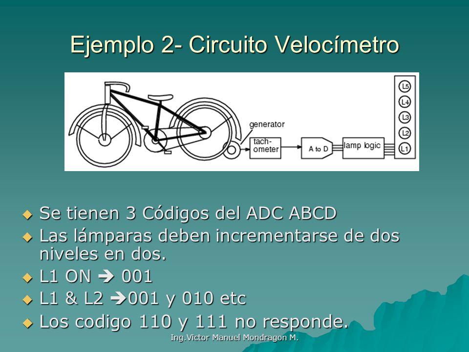 Ing.Victor Manuel Mondragon M. Ejemplo 2- Circuito Velocímetro Se tienen 3 Códigos del ADC ABCD Se tienen 3 Códigos del ADC ABCD Las lámparas deben in