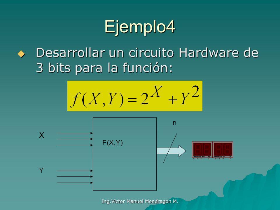 Ing.Victor Manuel Mondragon M. Ejemplo4 Desarrollar un circuito Hardware de 3 bits para la función: Desarrollar un circuito Hardware de 3 bits para la