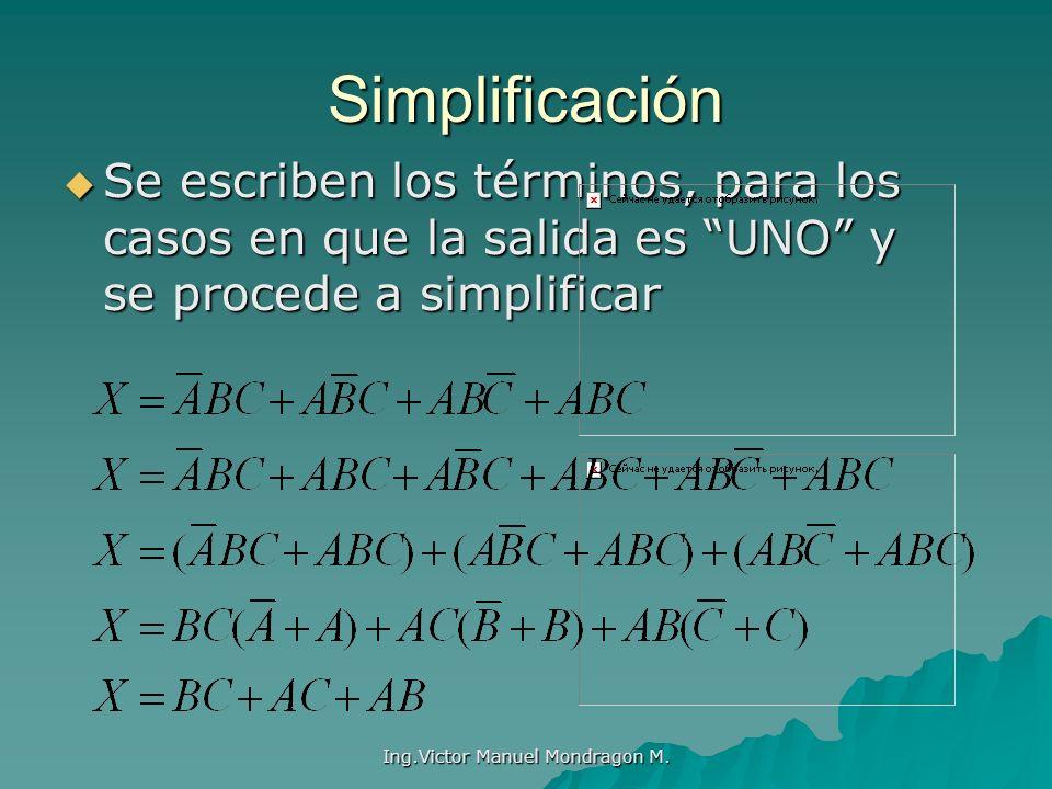 Ing.Victor Manuel Mondragon M. Simplificación Se escriben los términos, para los casos en que la salida es UNO y se procede a simplificar Se escriben