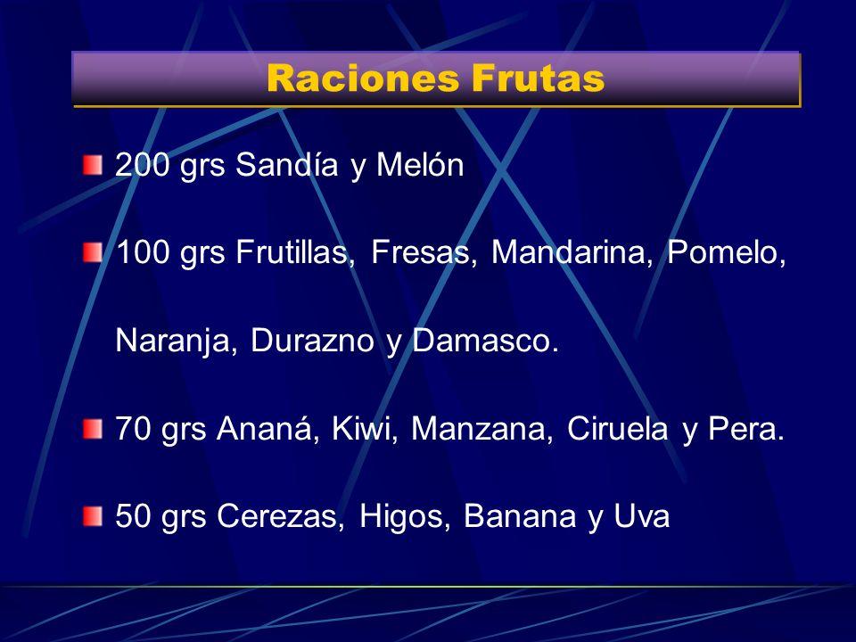 Raciones Féculas 50 grs de Papa y Batata. 20 grs de Pan y Legumbres. 15 grs Bizcochos, Cereales de desayuno, Arroz, Pasta y Sémola (peso crudo).