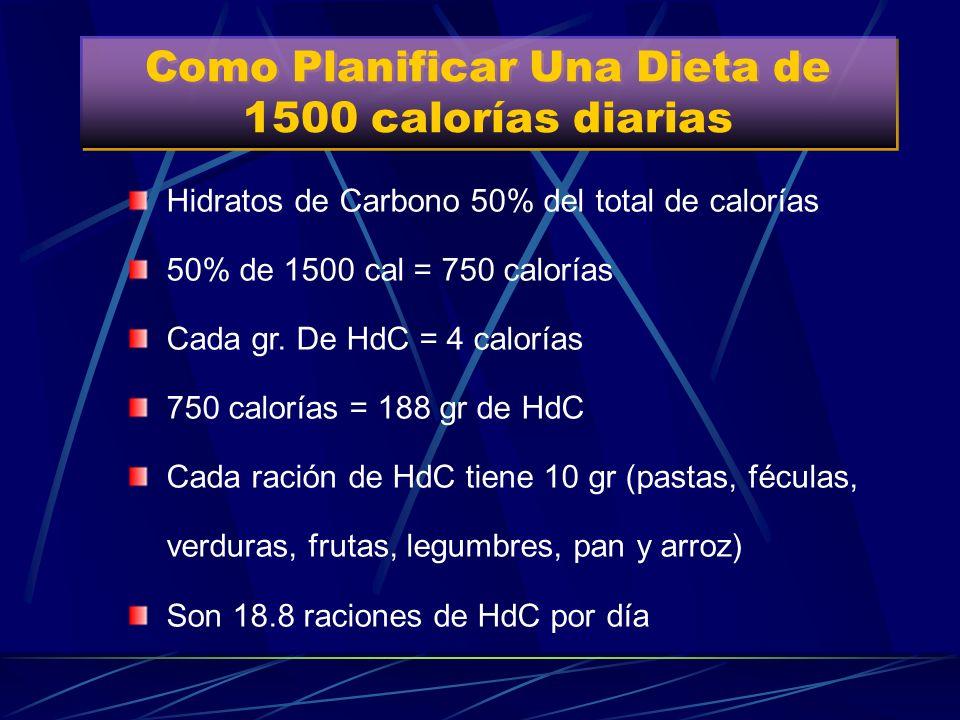 Raciones Grasas 100cc Aceite 12 grs Manteca, Margarina y Mayonesa. 25 grs Margarinas y Mayonesas de bajas calorías 45 grs Aceitunas. 15 grs Frutas Sec