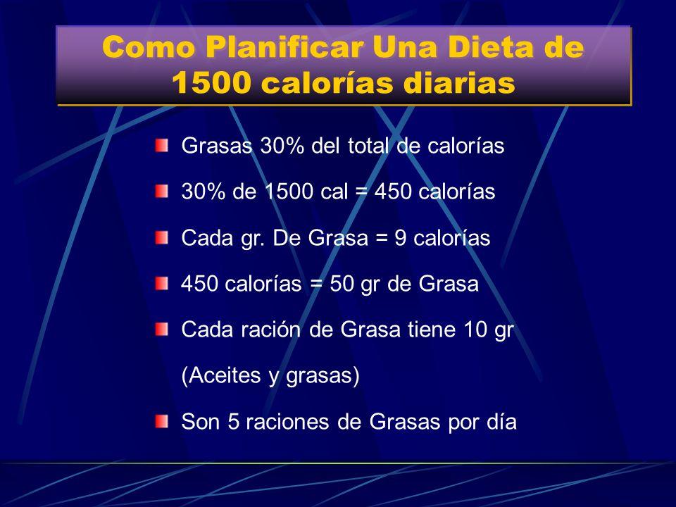 Como Planificar Una Dieta de 1500 calorías diarias Proteínas 20% del total de calorías 20% de 1500 cal = 300 calorías Cada gr. De Proteínas = 4 calorí