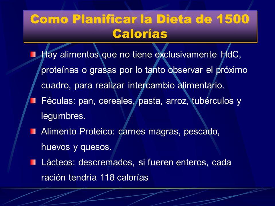 Como Planificar Una Dieta de 1500 calorías diarias Grasas 30% del total de calorías 30% de 1500 cal = 450 calorías Cada gr. De Grasa = 9 calorías 450