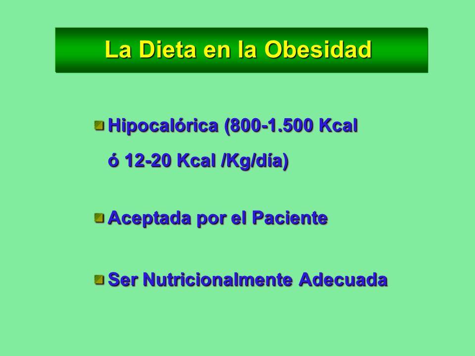Tener en cuenta que los obesos no registran el 35-59% de las calorías que consumen diariamente. Dietas Personalizada Lógica Equilibrada