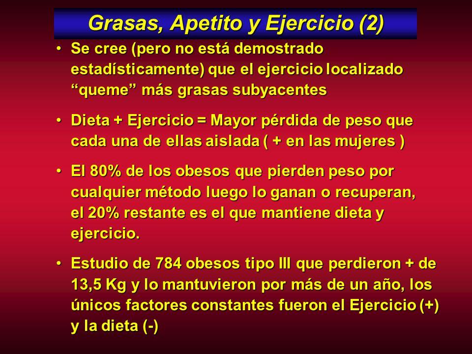 Grasas, Apetito y Ejercicio (1) La leptina con un programa de ejercicios en normopeso. Más en mujeresLa leptina con un programa de ejercicios en normo