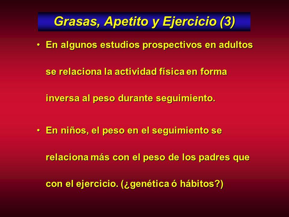 Grasas, Apetito y Ejercicio (2) Se cree (pero no está demostrado estadísticamente) que el ejercicio localizado queme más grasas subyacentesSe cree (pe