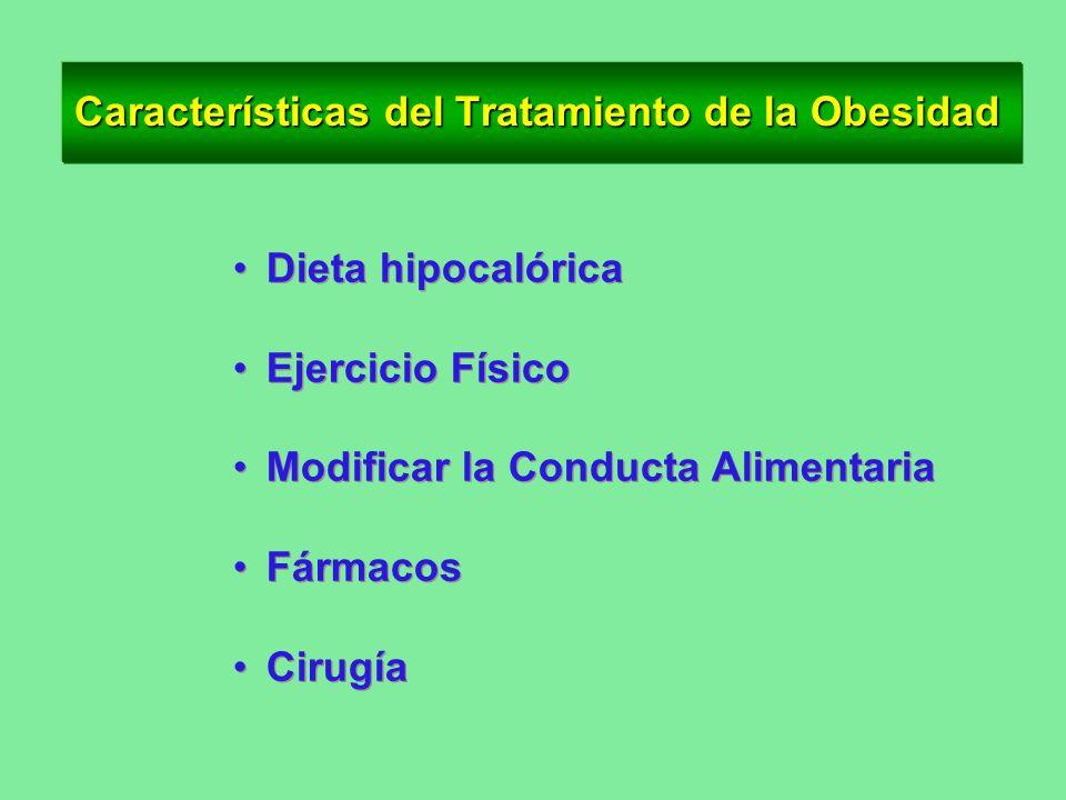 Grasas, Apetito y Ejercicio (3) En algunos estudios prospectivos en adultos se relaciona la actividad física en forma inversa al peso durante seguimie