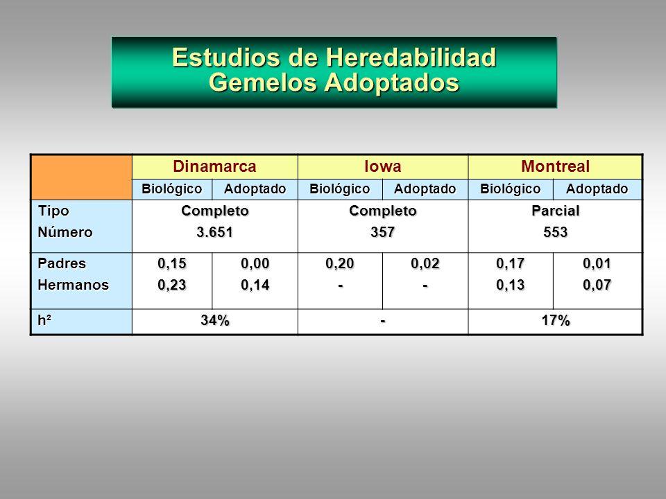 Efectos Clínicos Beneficiosos del Ejercicio en la Obesidad Disminución de la morbimortalidad general Aumenta la esperanza de vida Mejoría de la masa ó