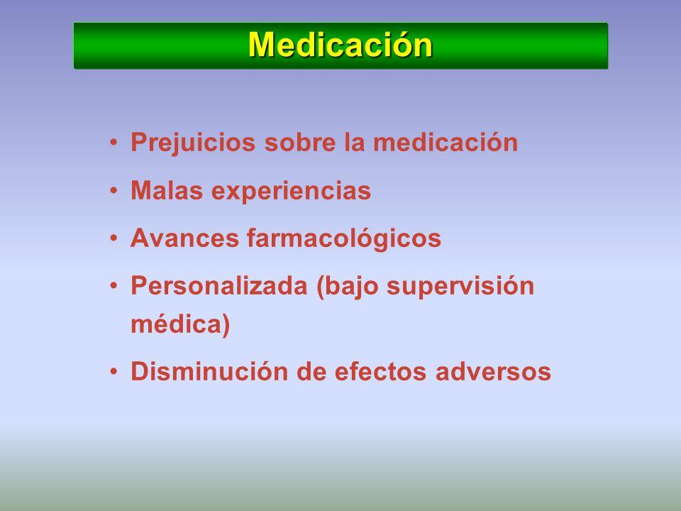 Medicación La medicación para bajar de peso está socialmente mal vista, no así otras, a veces también necesarias. » »HTA » »Gastritis » »Colesterol (C