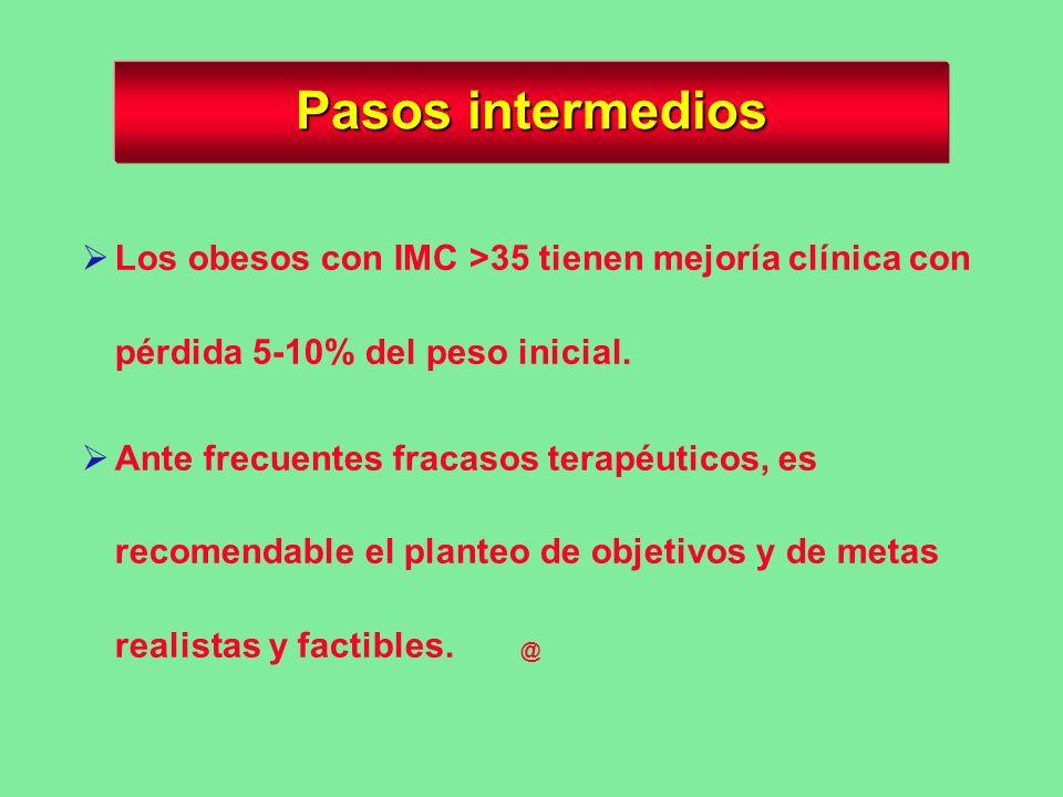 Medicación Prejuicios sobre la medicación Malas experiencias Avances farmacológicos Personalizada (bajo supervisión médica) Disminución de efectos adv
