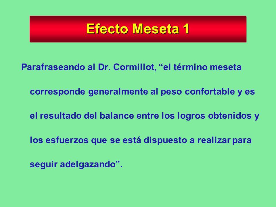 > INGESTA > EJERCICIO = Ingesta = Ejercicio < ingesta< ejercicio BALANCE CALÓRICO