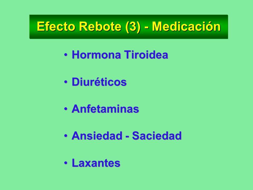 Efecto Rebote (2) Están descriptos efectos rebote con: – –Ejercicio – –Dieta – –Medicación – –Sus combinaciones Están descriptos efectos rebote con: –
