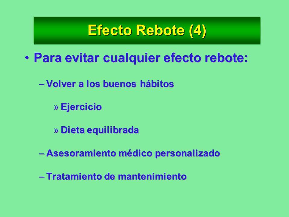 Efecto Rebote (3) - Medicación Hormona Tiroidea Diuréticos Anfetaminas Ansiedad - Saciedad Laxantes Hormona Tiroidea Diuréticos Anfetaminas Ansiedad -