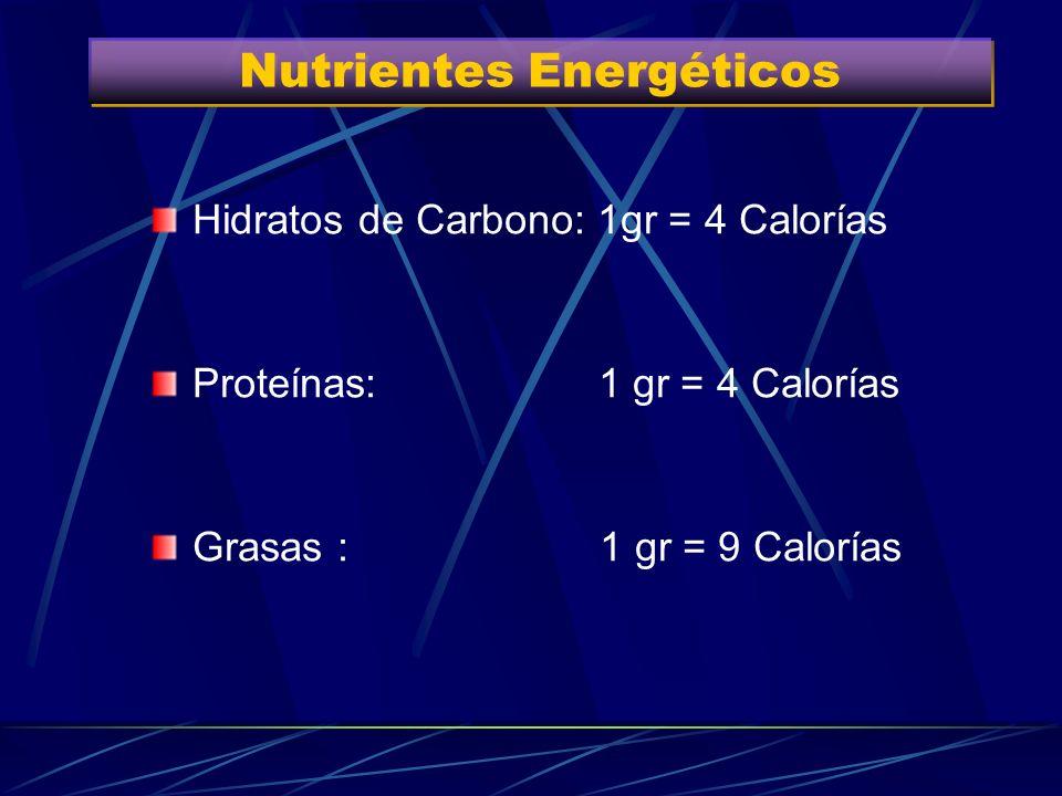 Alimentos Alimentos La Comida o Alimento no sólo proporciona los componentes nutritivos necesarios para la vida, ya que además tiene una serie de valo