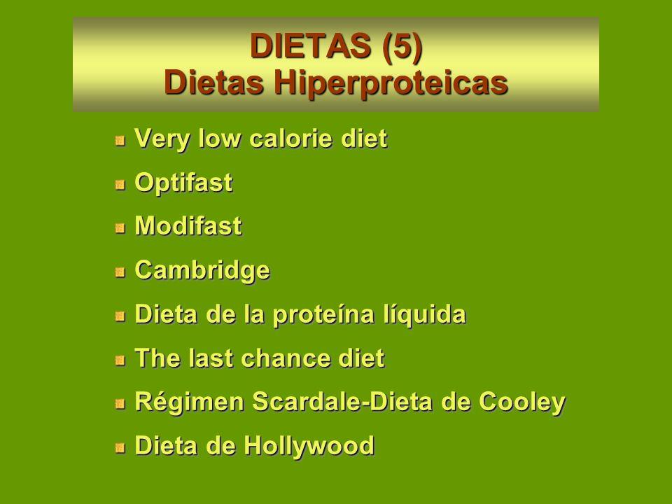 DIETAS (4) Dietas Hipergrasas Dietas de Atkins Dietas Cetogénicas Dieta de Montignac Dieta de Pemmington Dietas de Atkins Dietas Cetogénicas Dieta de
