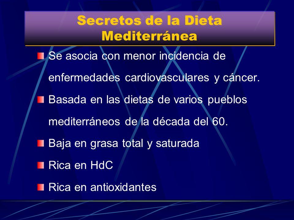 DIETAS (7) Dietas Desequilibradas Motivaciones religiosas Respeto a la vida Ecológicas Alimentos sometidos a proceso industrial Motivaciones económica