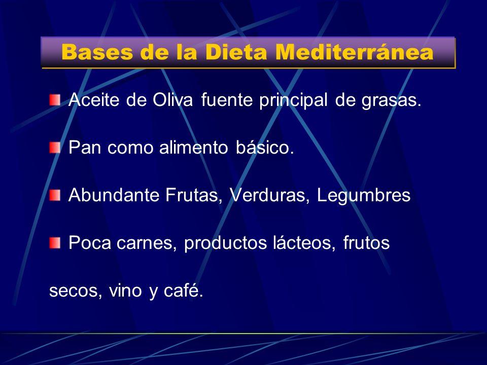 Secretos de la Dieta Mediterránea Secretos de la Dieta Mediterránea Se asocia con menor incidencia de enfermedades cardiovasculares y cáncer. Basada e