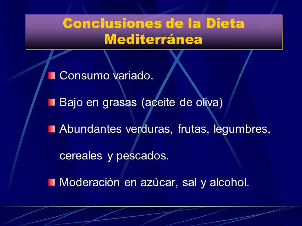 Bases de la Dieta Mediterránea Bases de la Dieta Mediterránea Aceite de Oliva fuente principal de grasas. Pan como alimento básico. Abundante Frutas,