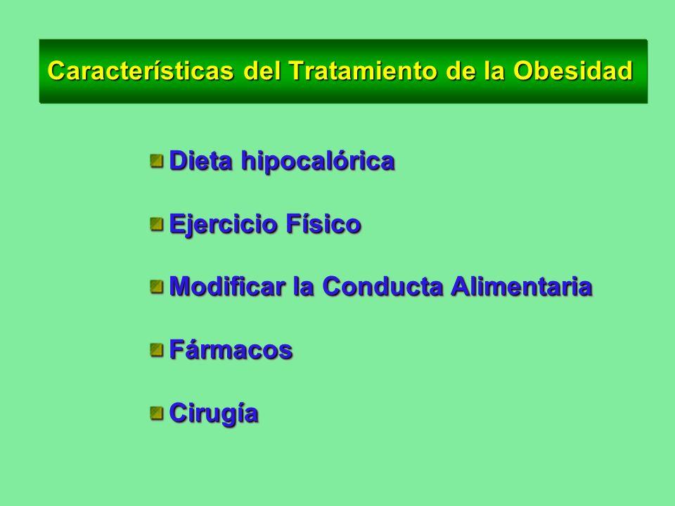 Triada del tratamiento DIETA EJERCICIO FÍSICO É ÉXITO MEDICACIÓN