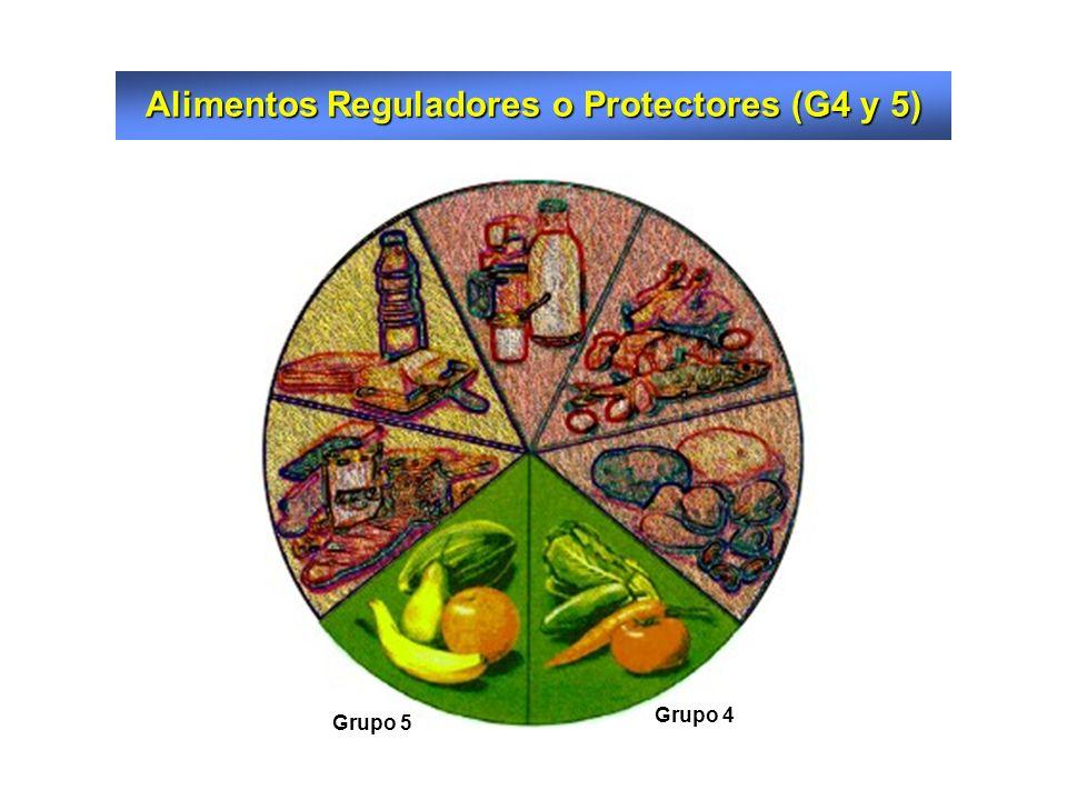 Grupo 3 Legumbres (lentejas, arvejas, porotos,etc) Tubérculos (papas, batatas, zanahorias,etc) Frutas secas.