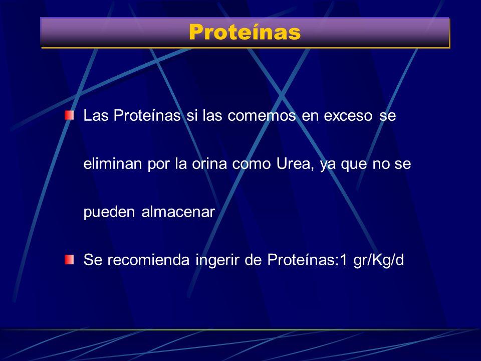 Proteínas Son fundamentales para el crecimiento y desarrollo de todos los seres vivos. Están conformadas por aminoácidos (Aa) (20) Hay 8 Aa que se los