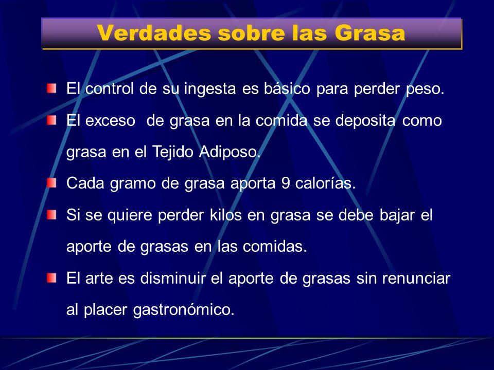 Grasa No todas las grasas son iguales, ya que algunas son importantes para el trasporte de vitaminas (KADE) Otras se pueden transformar en Colesterol