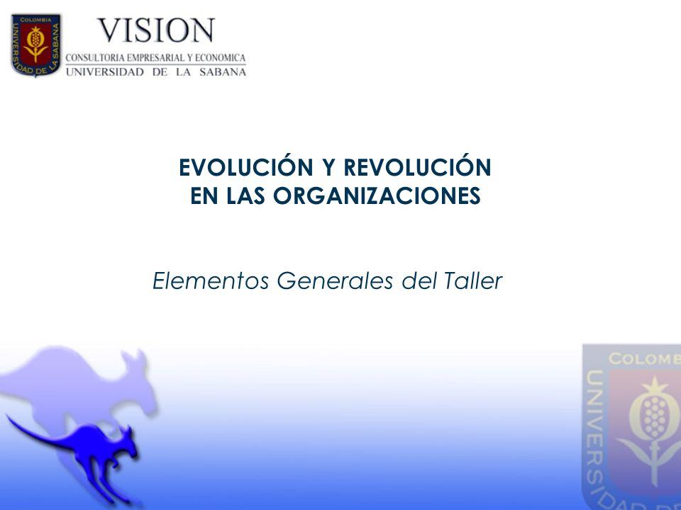 EVOLUCIÓN Y REVOLUCIÓN EN LAS ORGANIZACIONES Elementos Generales del Taller