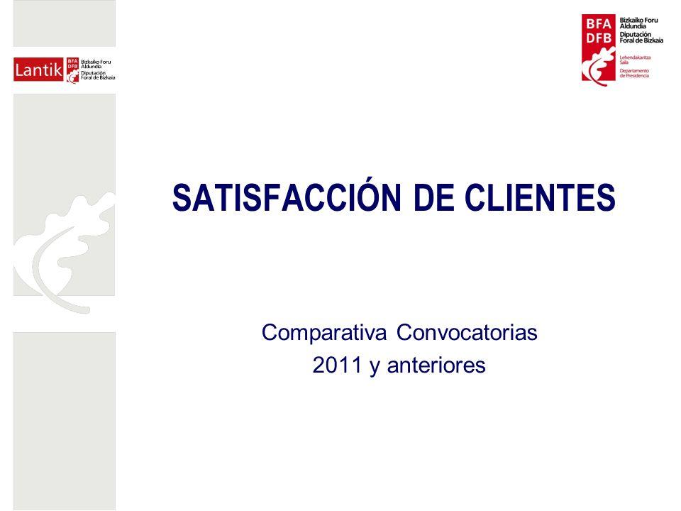 SATISFACCIÓN DE CLIENTES Comparativa Convocatorias 2011 y anteriores