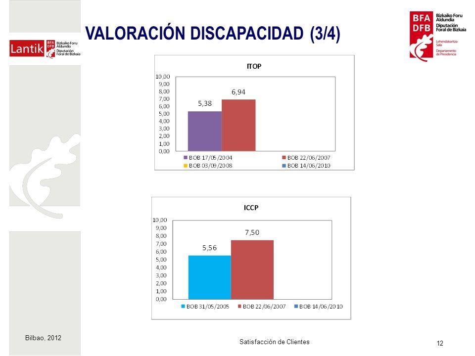 Bilbao, 2012 12 Satisfacción de Clientes VALORACIÓN DISCAPACIDAD (3/4)