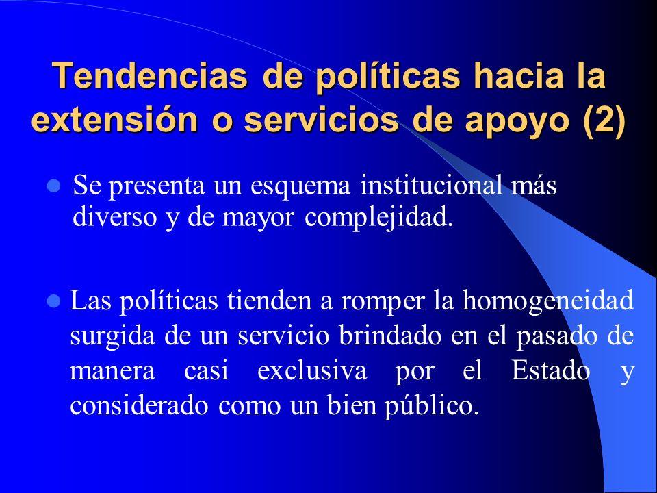 Tendencias de políticas hacia la extensión o servicios de apoyo (1) Desmantelamiento de los sistemas de extensión o de las estructuras institucionales