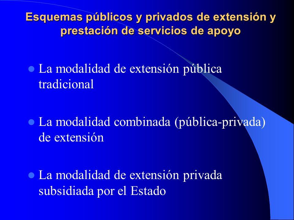 Tendencias de políticas hacia la extensión o servicios de apoyo (5) Creación y consolidación de agencias de desarrollo o empresas de servicios Creació