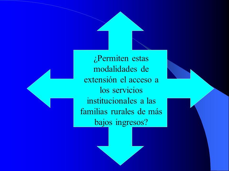 Modalidad combinada de extensión (el ejemplo de Nicaragua) Tipología de familias productoras y modalidades de extensión empleadas para atender a cada