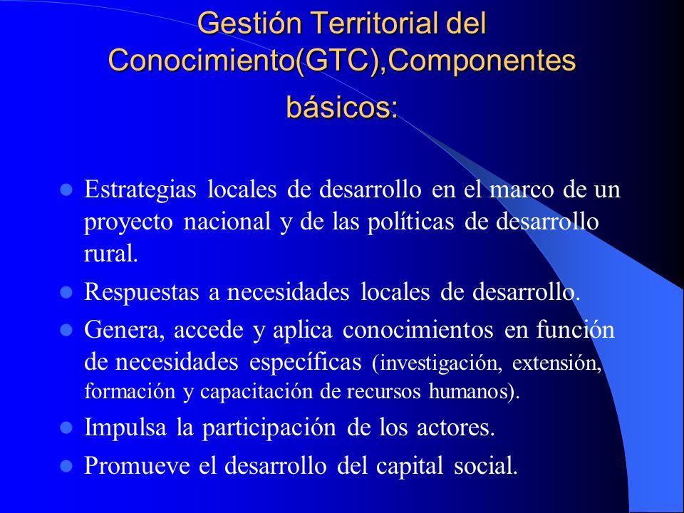 La Gestión Territorial del Conocimiento (GTC): Gestión del territorio Generación de ingresos agrícolas y rurales no agrícolas (IRNA). Respuestas a la