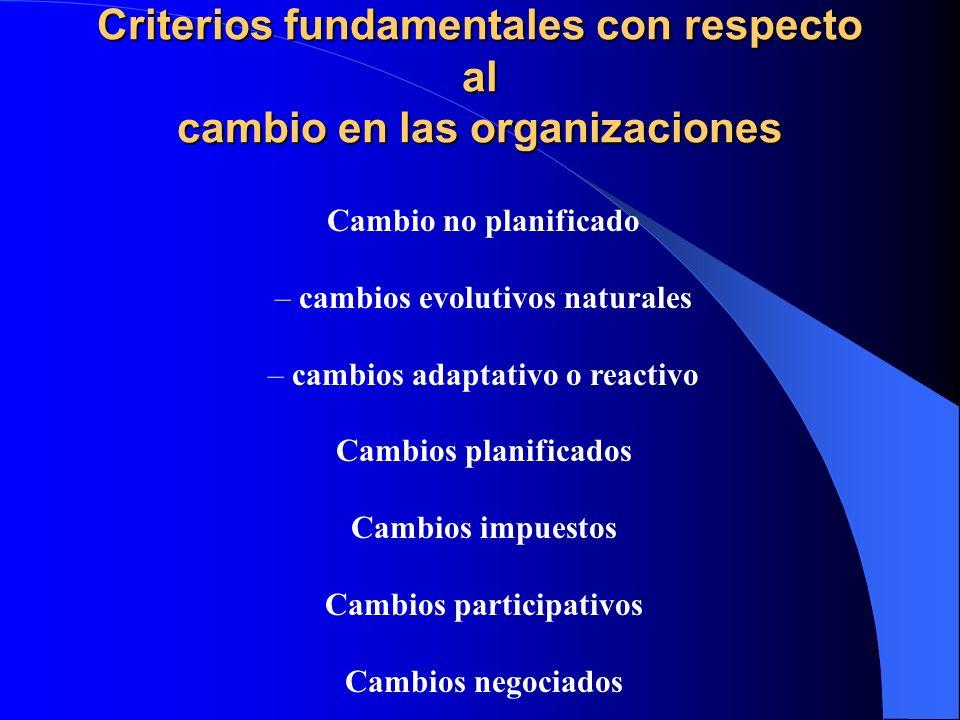 RESISTENCIA AL CAMBIO a) Resistencia a ocuparse de asuntos impopulares b) Temor a la inadaptación y el fracaso c) Perturbación de las prácticas, hábit