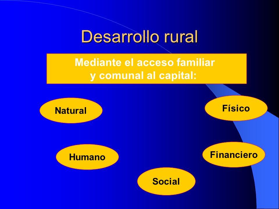 Desarrollo rural Es un proceso multidimensional que conduce: – a la incorporación de las familias rurales en el desarrollo local y regional; – al mejo